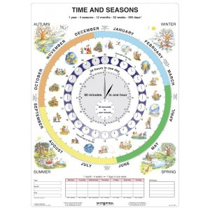 Time and Seasons (Čas v AJ), 120 x 160 MONO